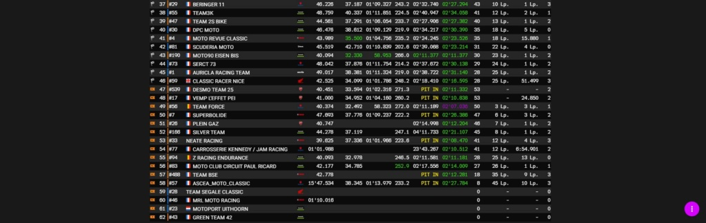 [Endurance] Bol d' Or au Circuit Paul Ricard 15 et 16 sept 2018 . Bol_cl10