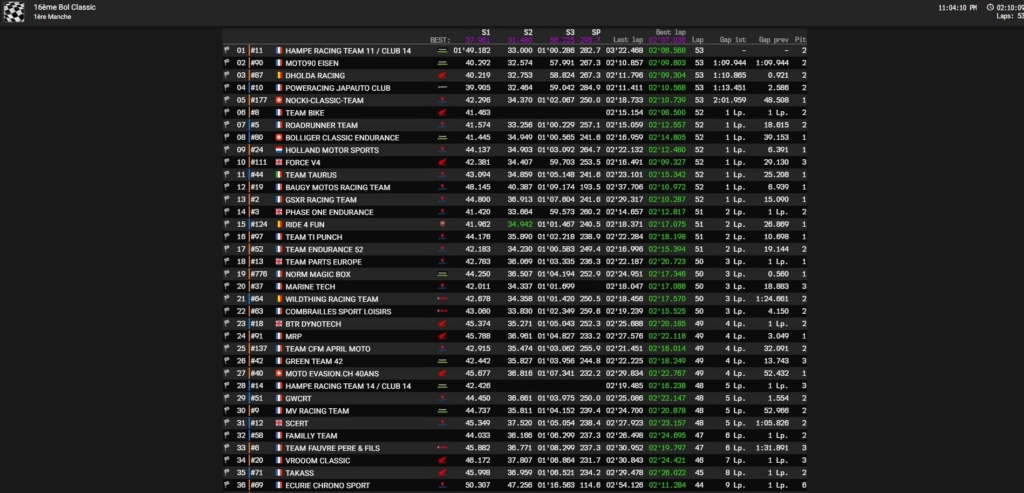 [Endurance] Bol d' Or au Circuit Paul Ricard 15 et 16 sept 2018 . Bol_cl11