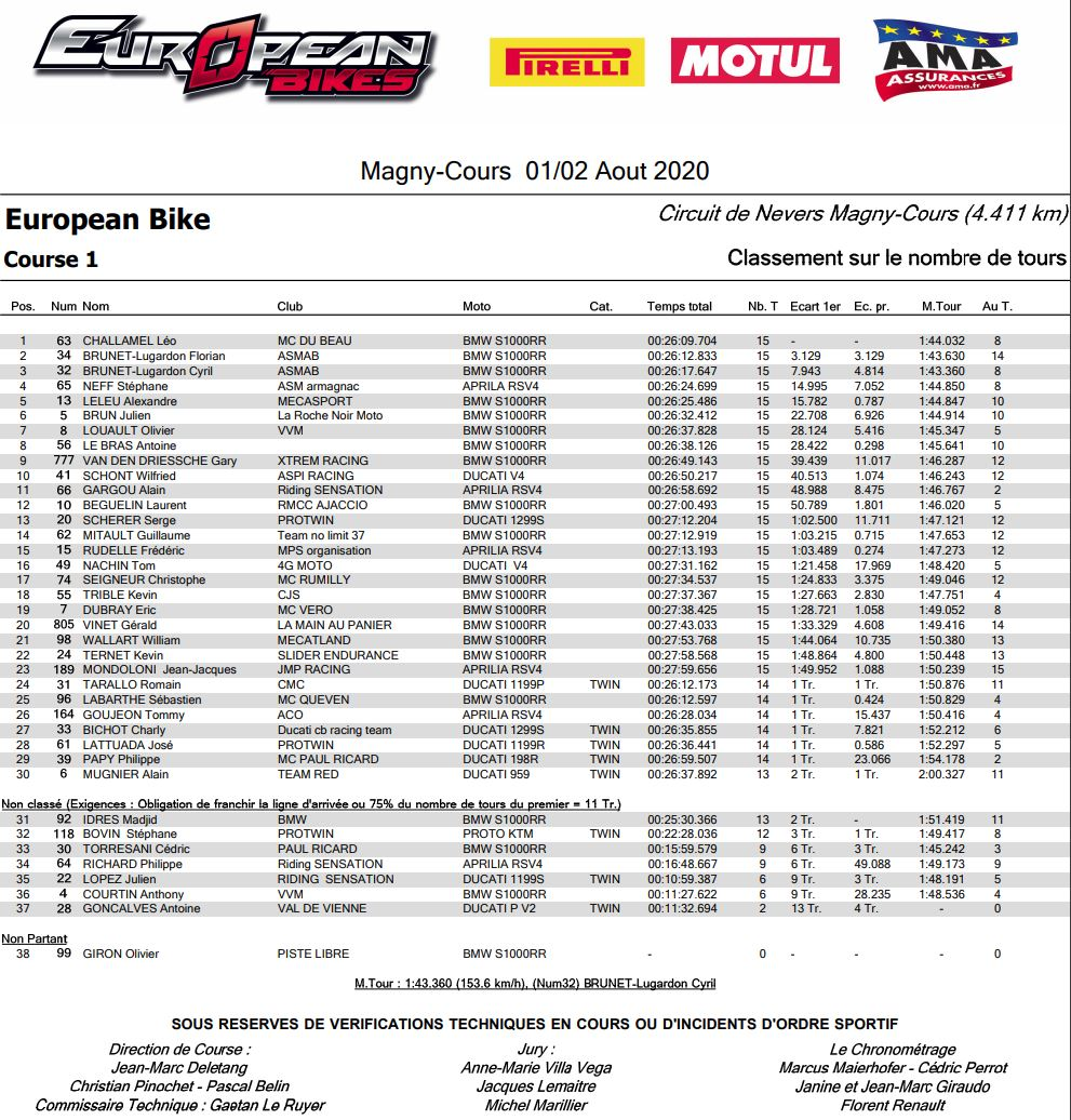 [FSBK] Magny-cours 2020 - Page 2 Eur_co10