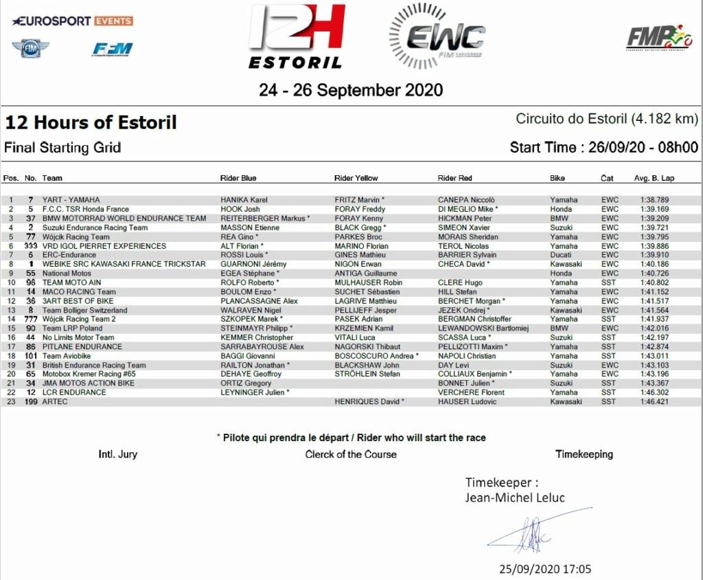 Endurance.Finale à Estoril Grille10