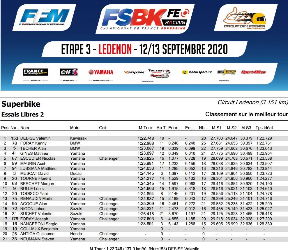 [FSBK] Ledenon 2020 les 11-12et13 Sept 2020 . L211