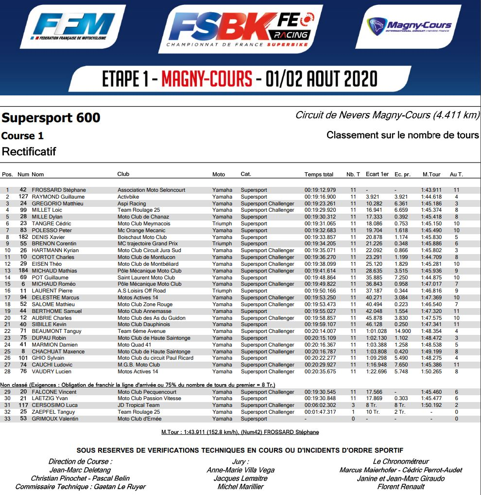 [FSBK] Magny-cours 2020 - Page 2 Rectif10