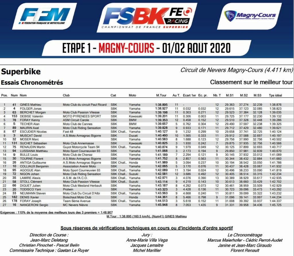 [FSBK] Magny-cours 2020 - Page 2 Sb_chr10