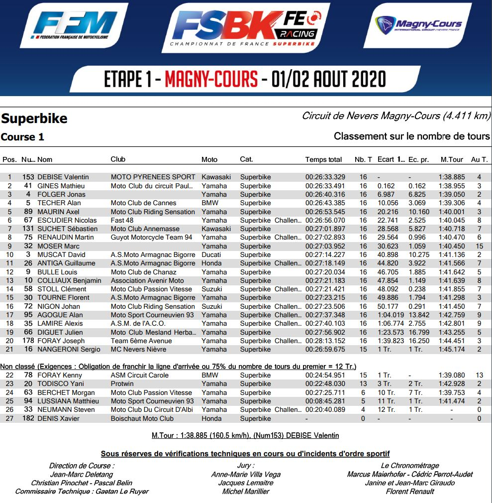[FSBK] Magny-cours 2020 - Page 2 Sbc110