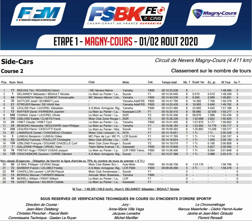[FSBK] Magny-cours 2020 - Page 2 Sidec210