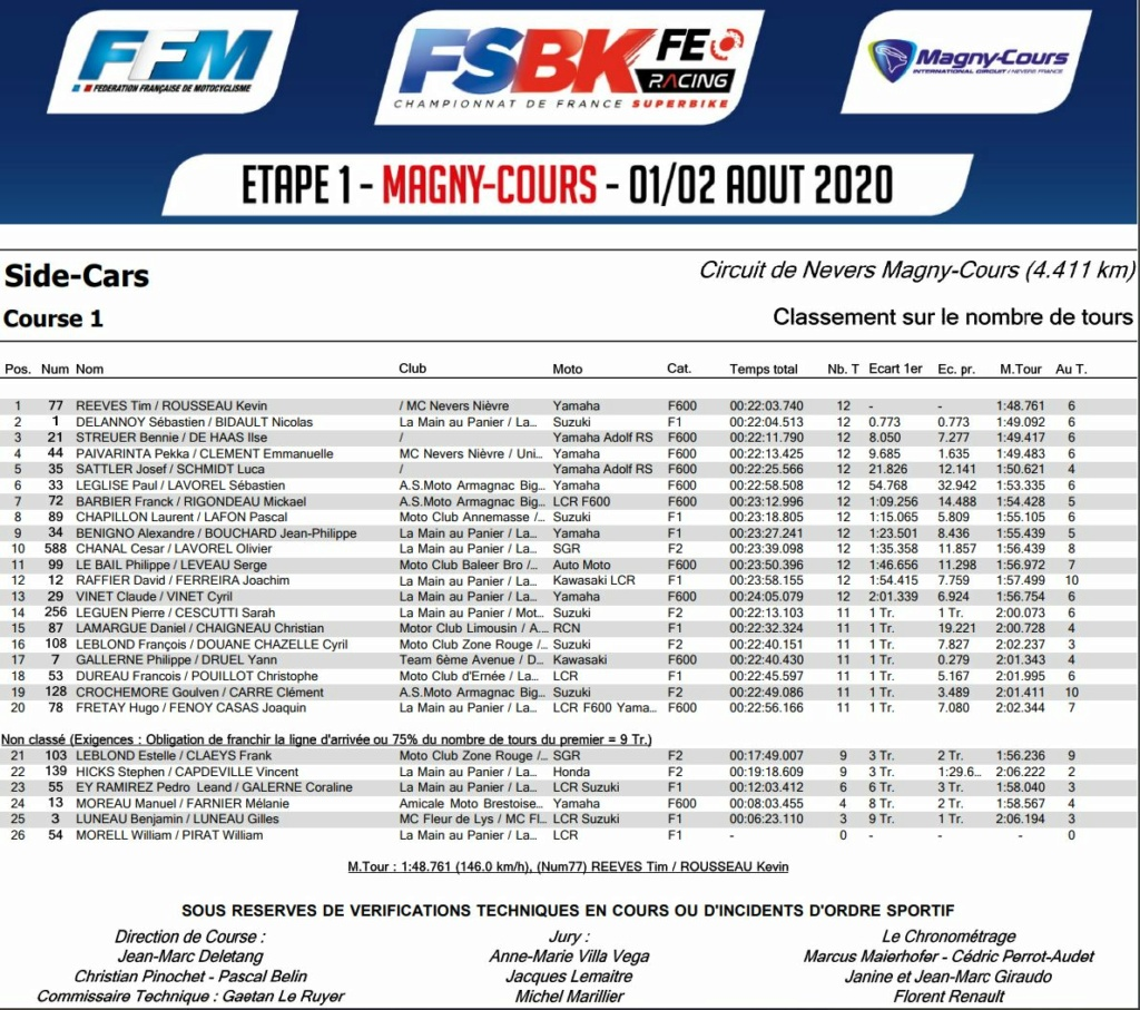 [FSBK] Magny-cours 2020 - Page 2 Sides_10
