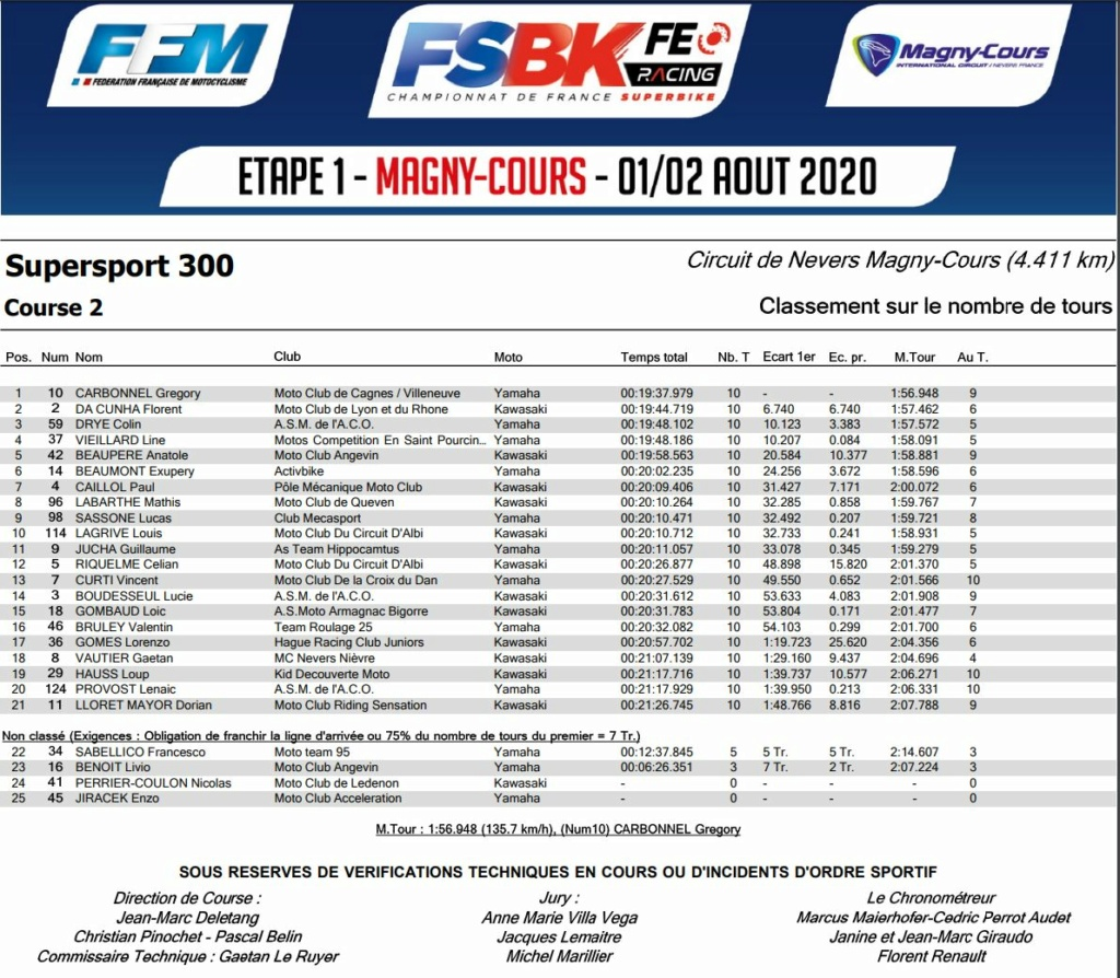 [FSBK] Magny-cours 2020 - Page 2 Ss300210