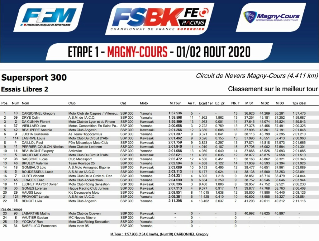 [FSBK] Magny-cours 2020 Ss300_10