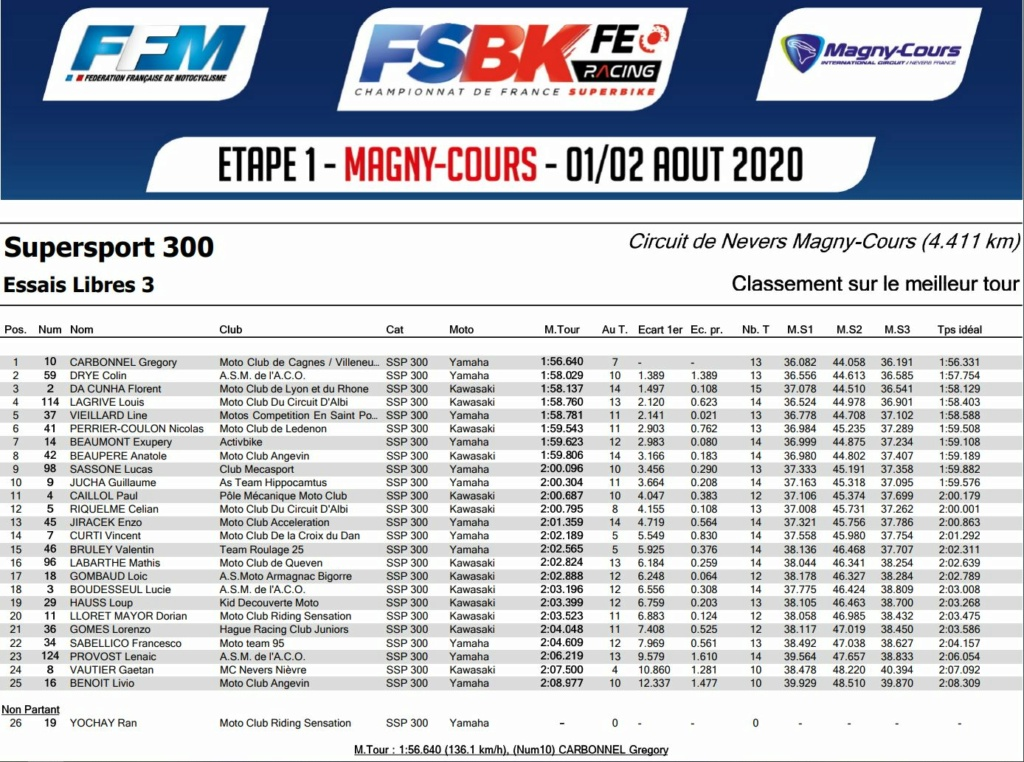 [FSBK] Magny-cours 2020 Ss300_11
