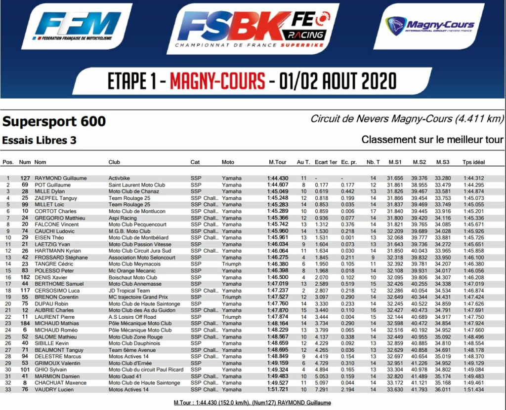 [FSBK] Magny-cours 2020 Ss310