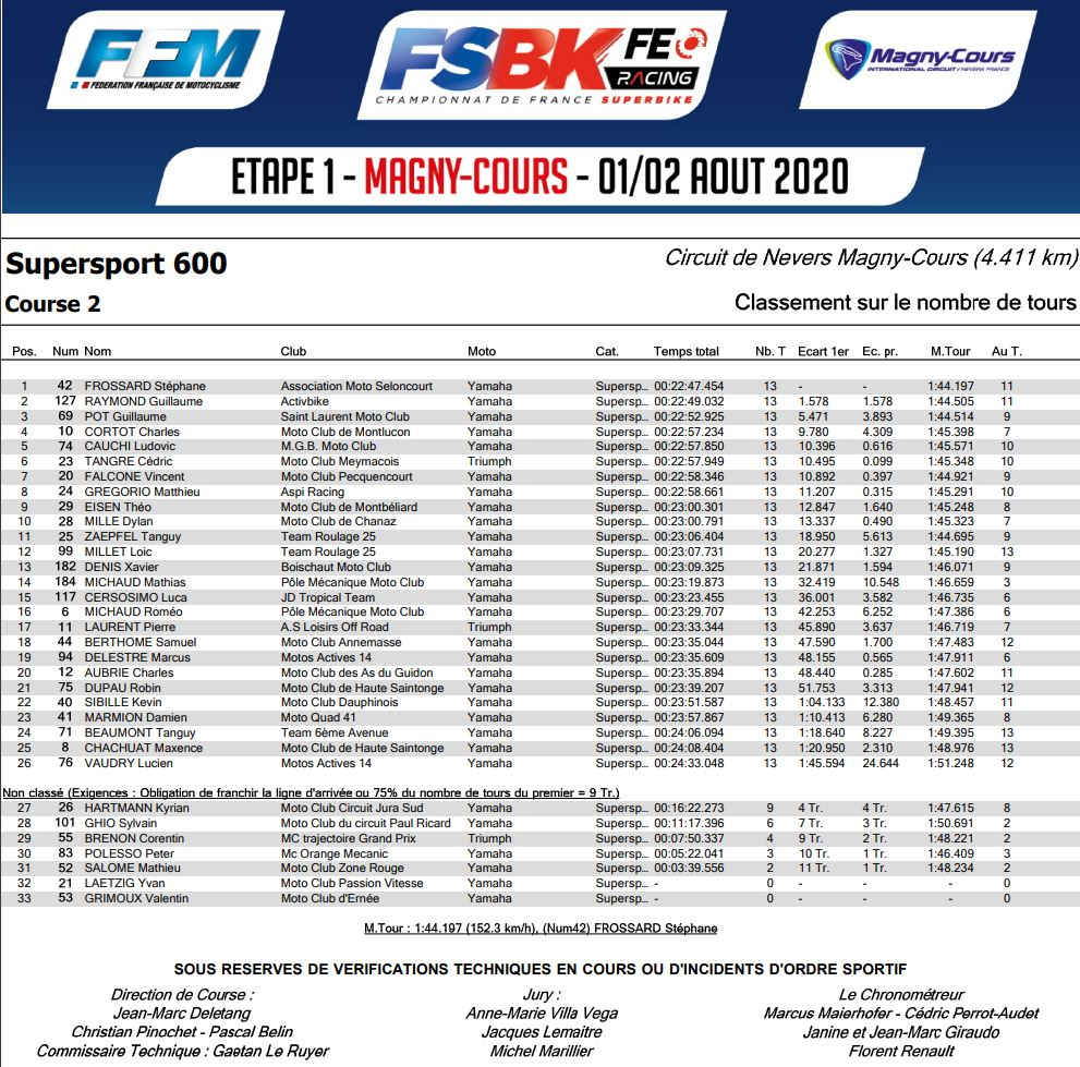 [FSBK] Magny-cours 2020 - Page 2 Ss600210
