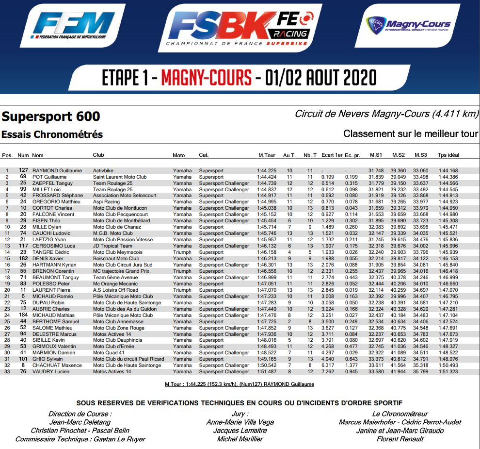 [FSBK] Magny-cours 2020 - Page 2 Ss600_11