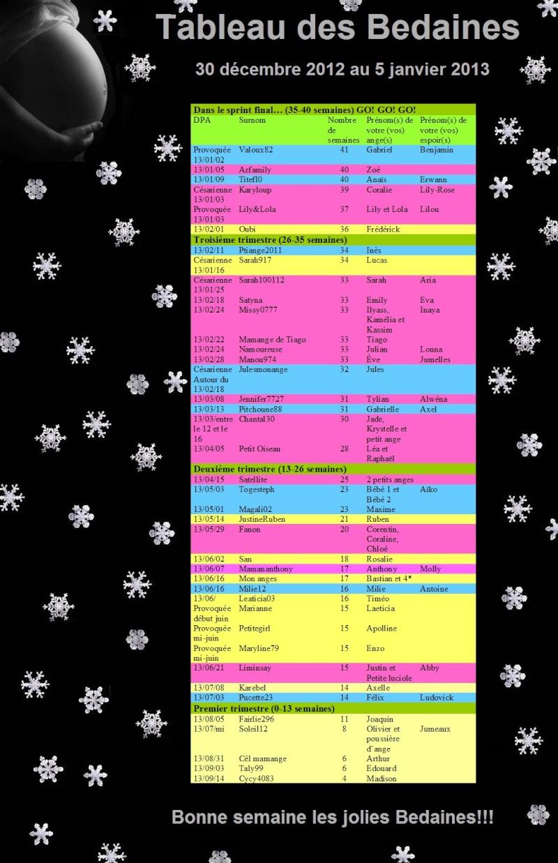 Tableau des Bedaines du 30 décembre 2012 au 5 janvier 2013 Tdb11