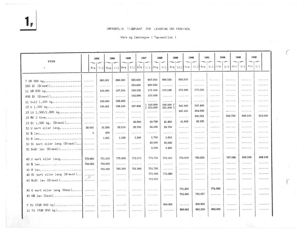 [BJF77] P32 1935 ex-gendarmerie - Page 8 Citroe17