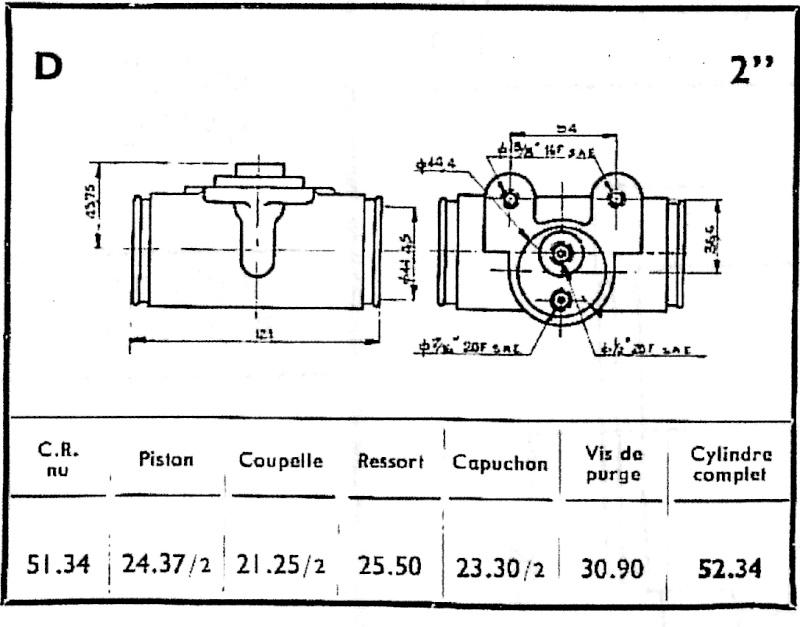 Tableau de Frein   CATALOGUE  STOP 1956 Frein_13