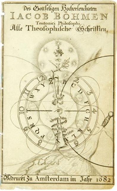 La lignée spirituelle des alchimistes, à l'exemple de Paracelse et Boehme Boehme10
