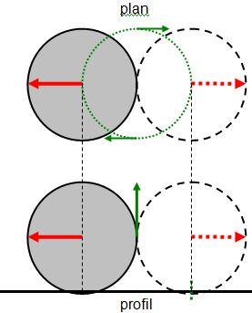 Rotation et vortex, source et unité des forces de la nature. Rotati10