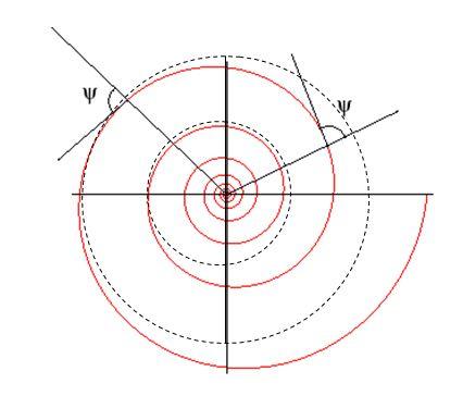 Rotation et vortex, source et unité des forces de la nature. Spiral10