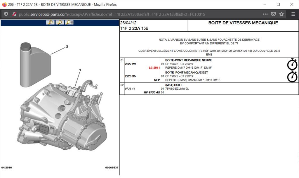 Références kit embrayage et joint 2l0 s16 2020-037
