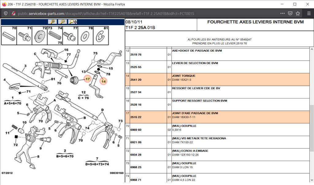 Références kit embrayage et joint 2l0 s16 2020-038