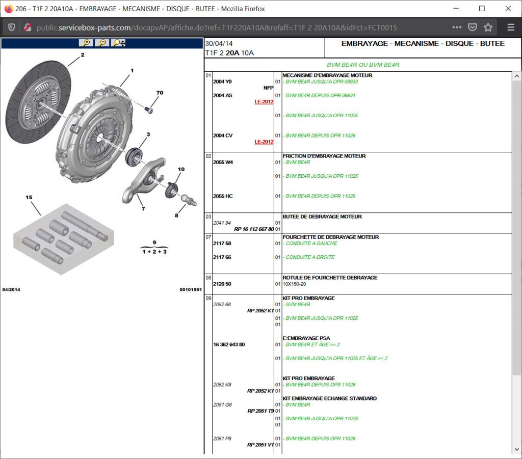 Références kit embrayage et joint 2l0 s16 2020-039