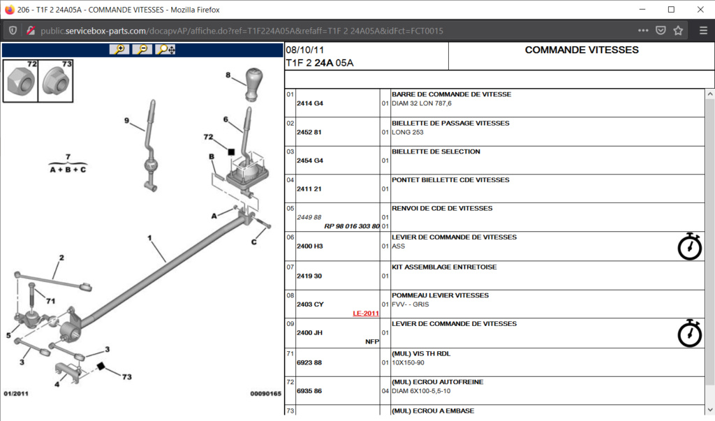 Références kit embrayage et joint 2l0 s16 2020-040