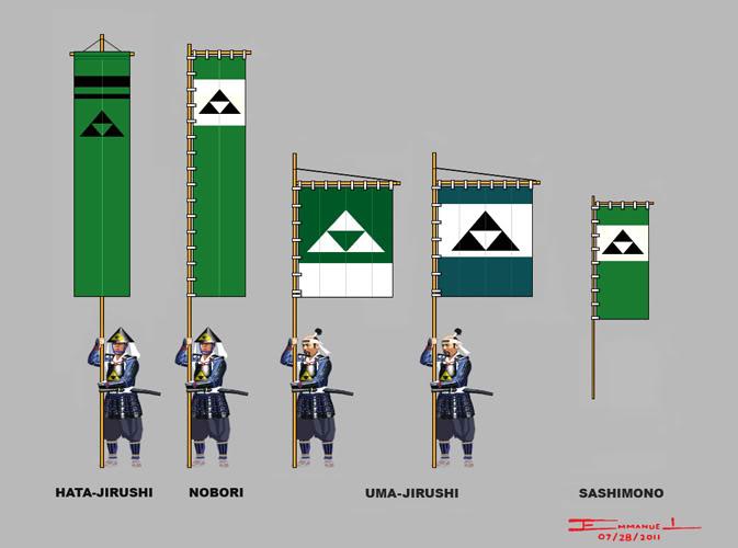 Armées que les participants souhaitent aligner. Newhoj10