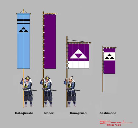 Armées que les participants souhaitent aligner. Newhoj12