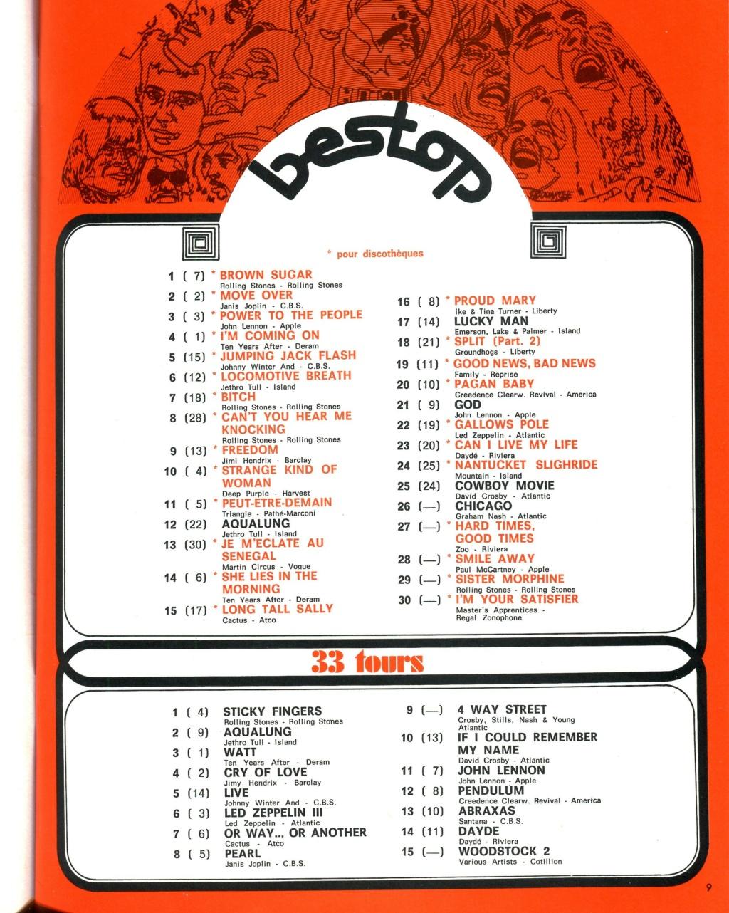 Jimi Hendrix dans la presse musicale française des années 60, 70 & 80 - Page 14 B36-7310