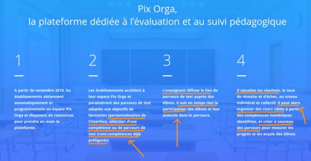 Certification pix obligatoire en 3e à compter de la rentrée 2020-2021 - Page 4 Pixorg10
