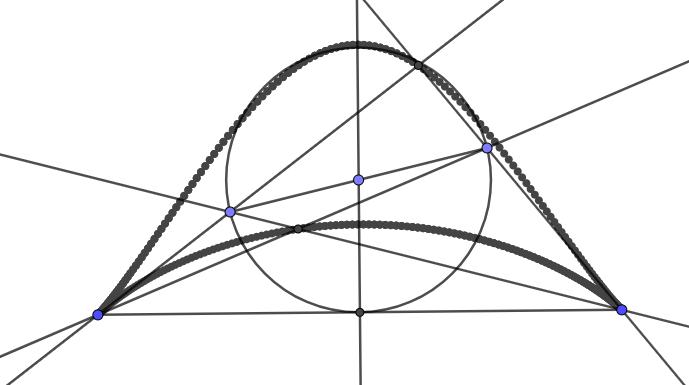 Activité Geogebra dès la sixième : Herbier de courbes mathématiques. - Page 5 Bicorn10