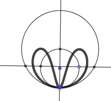 Activité Geogebra dès la sixième : Herbier de courbes mathématiques. - Page 5 Double10