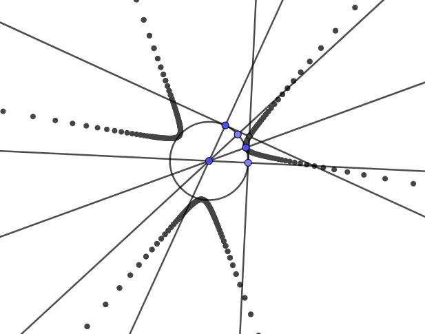 Activité Geogebra dès la sixième : Herbier de courbes mathématiques. - Page 5 Trzofl10