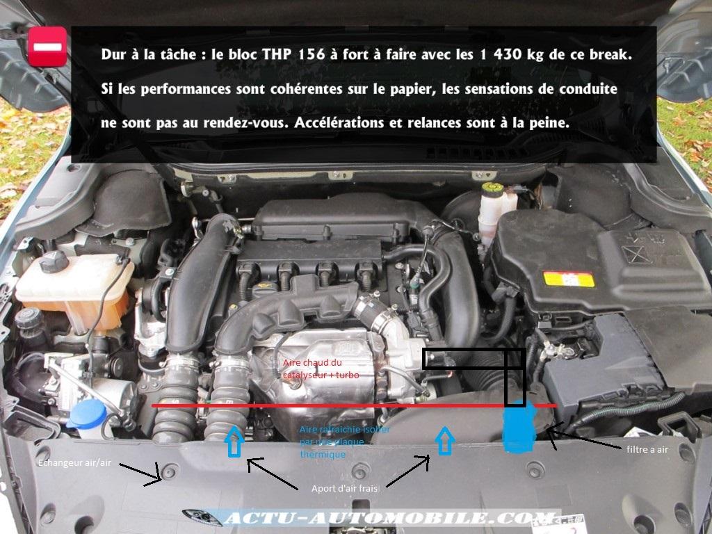 [antixe42] La nouvelle Citroën  - Page 7 Essai-10