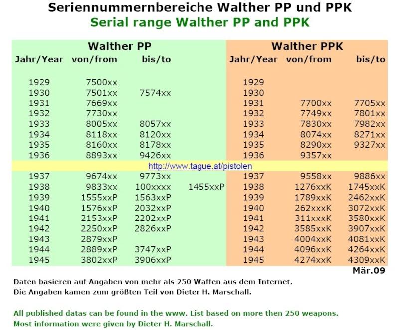 walther PP 1945 Sn_wal10