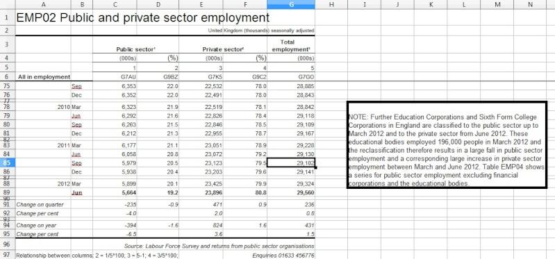 Employment statistics 196k_w10