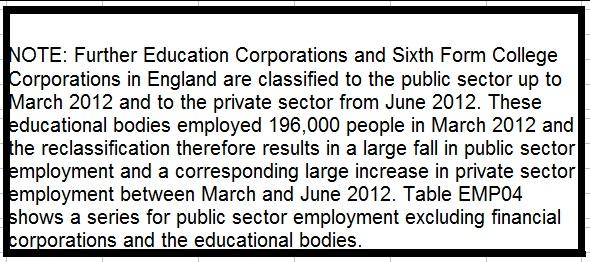 Employment statistics Onscav10