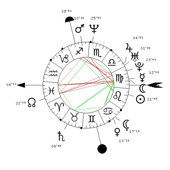 Vénus conj Lune Noire conj NN 5438-911