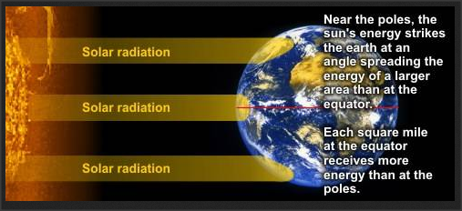 Four Seasons Of Earth Explained W/Pictures & Video  Snap_222
