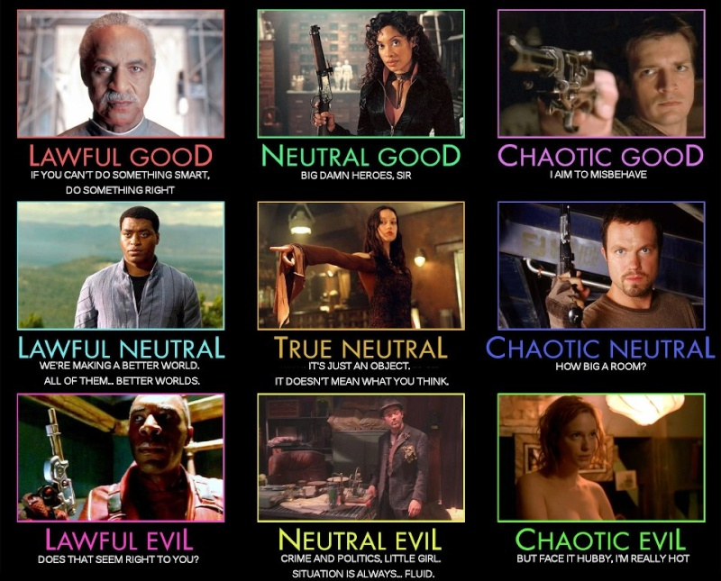 What's YOUR alignment? Lawful10