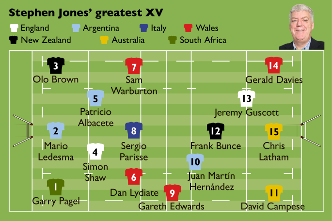 Stephen Jones' Best Ever World Rugby XV he's ever seen in his entire life - Page 2 Duy8k210