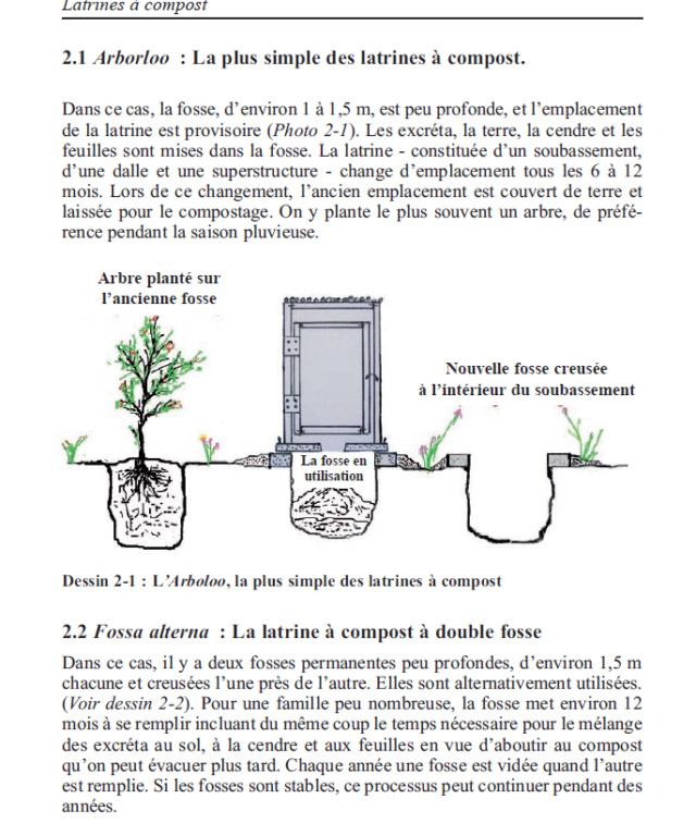 Comment construire une latrine agroécologique Akasuga ? Captu121