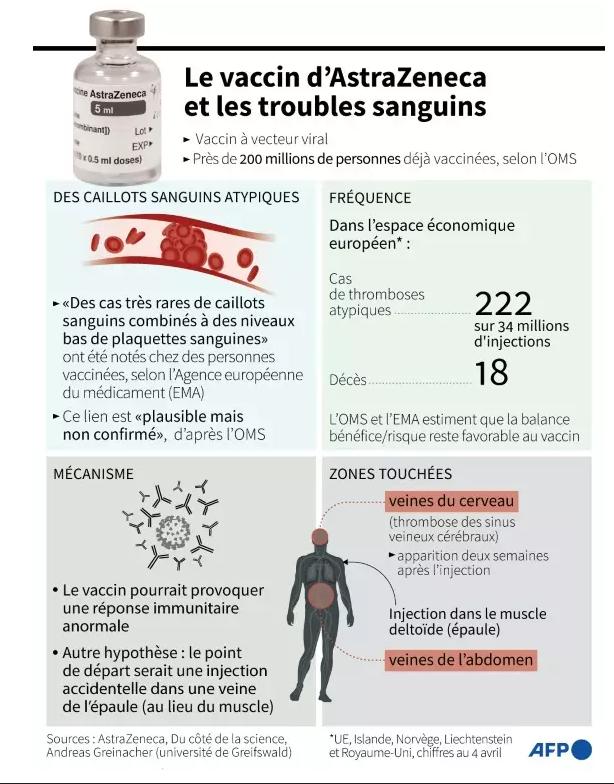 Vaccins anti Covid19 - Page 15 Captu152