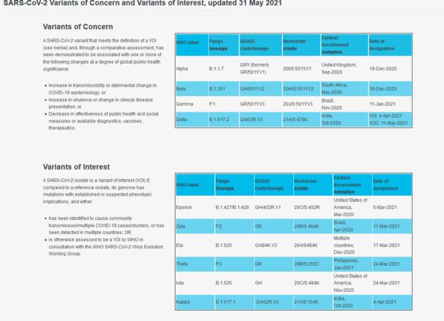 Épidémie/pandémie de Coronavirus/Covid 19 [Tome 3] - Page 40 Captu195