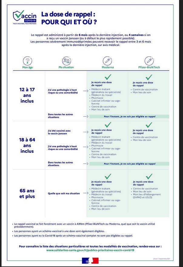 Vaccins anti Covid19 - Page 28 Captu289