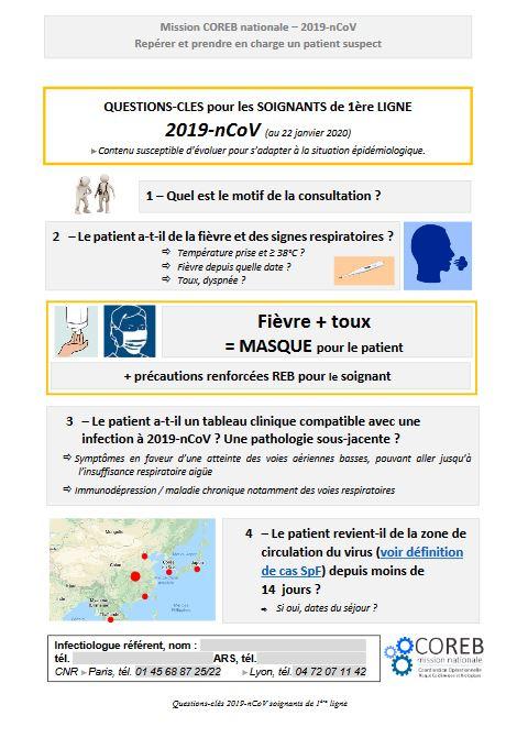 Épidémie de Coronavirus 2019-nCoV (Chine) - Page 3 Coreb210