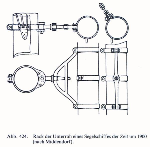 Incrociatore Aretusa - Pagina 2 11008410