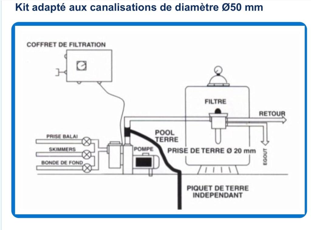 branchement electrolyseur 2c4e1e10