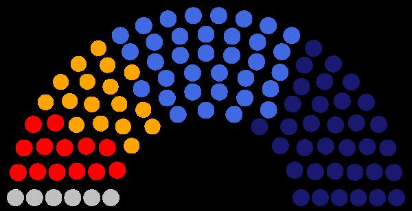 ¤ V2018 ¤ Topic de Regroupement des Elections  Parlem10