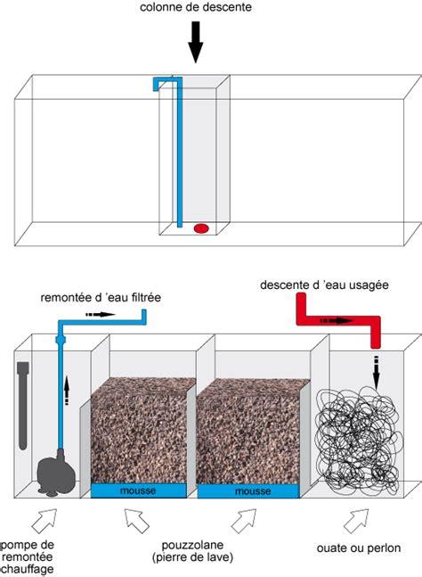 filtrage au dessus de laquarium Thel1v10